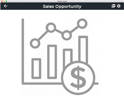 Sales-Opportunity-blog