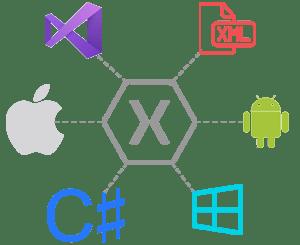 Xamarin Technology Icon